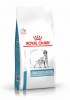 vhn-dermatology-sensitivity_control_dog_dry-packshot-b1_low_res.___web_90220